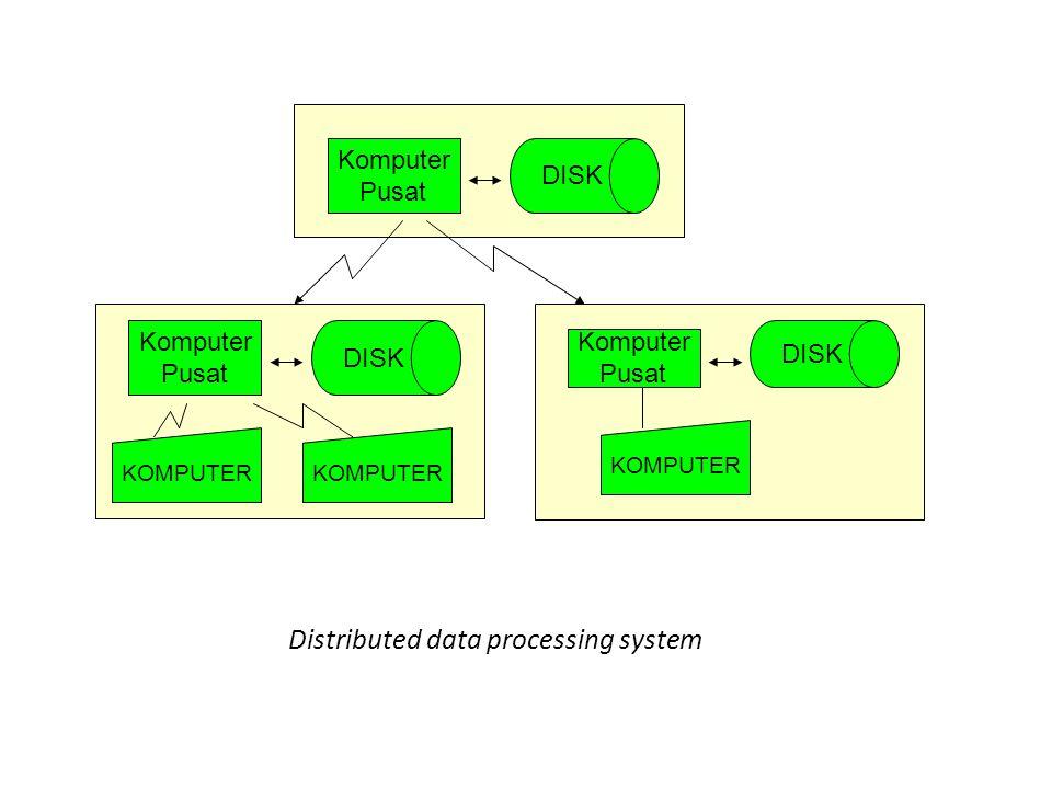 Distributed data processing system Komputer Pusat DISK Komputer Pusat DISK Komputer Pusat DISK KOMPUTER