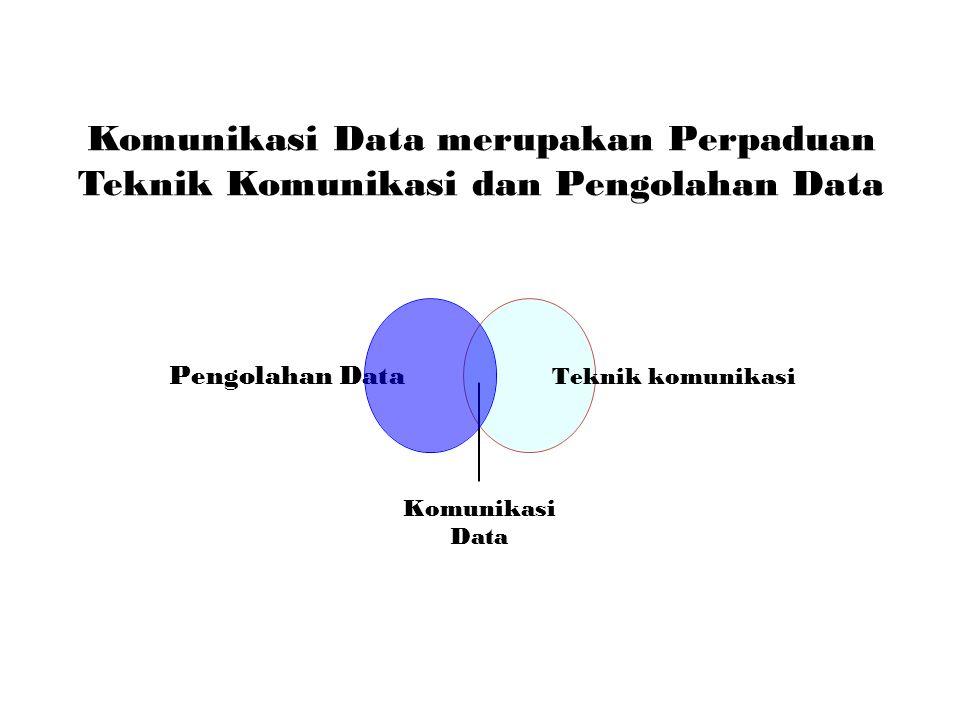 Komunikasi Data merupakan Perpaduan Teknik Komunikasi dan Pengolahan Data Komunikasi Data
