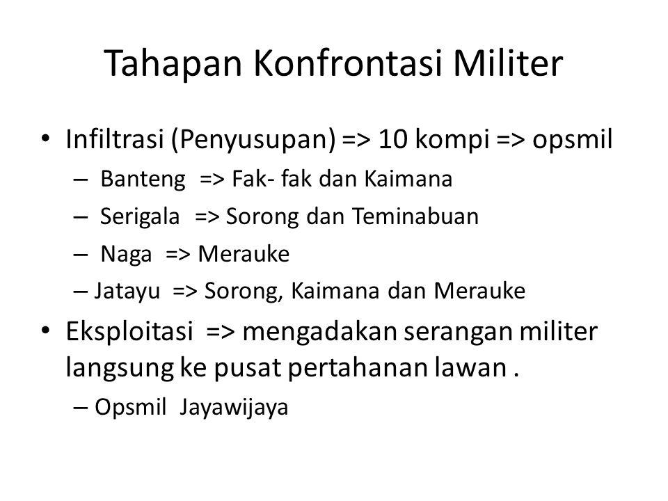 Tahapan Konfrontasi Militer Infiltrasi (Penyusupan) => 10 kompi => opsmil – Banteng => Fak- fak dan Kaimana – Serigala => Sorong dan Teminabuan – Naga