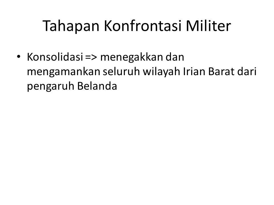 TOKOH Ir.Soekarno Dr. Soebandrio Jenderal A.H. Nasution LetJend Ahmad Yani Mayjend Soeharto Mr.