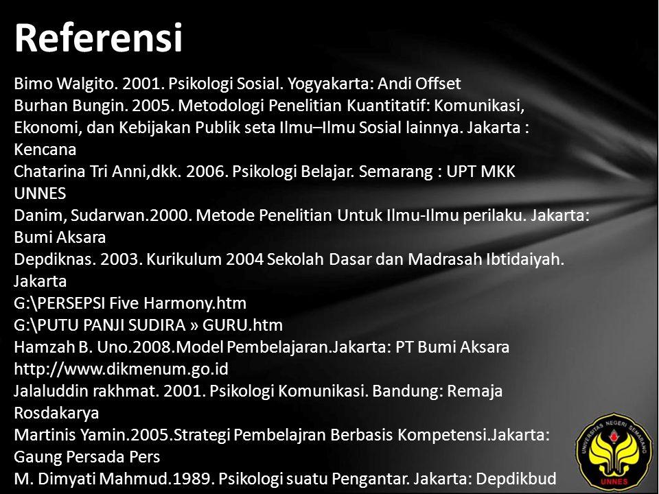 Referensi Bimo Walgito. 2001. Psikologi Sosial. Yogyakarta: Andi Offset Burhan Bungin.