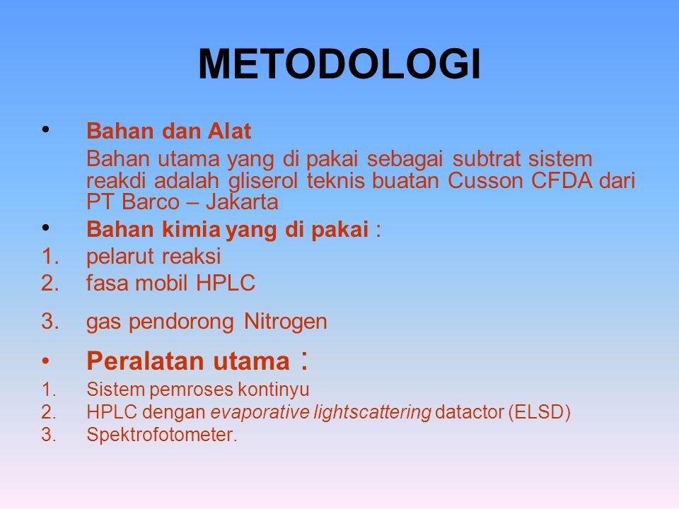 METODOLOGI Bahan dan Alat Bahan utama yang di pakai sebagai subtrat sistem reakdi adalah gliserol teknis buatan Cusson CFDA dari PT Barco – Jakarta Ba