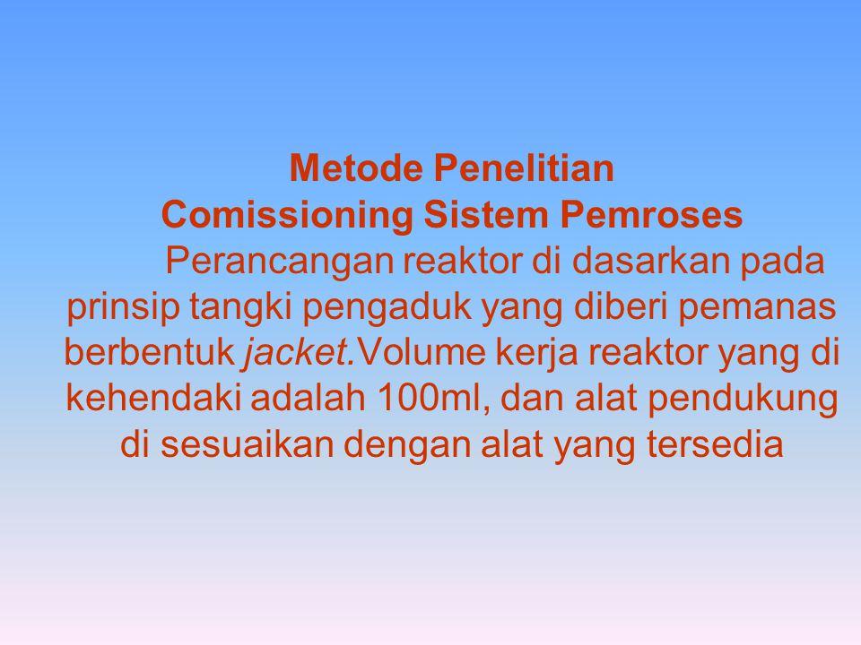 Metode Penelitian Comissioning Sistem Pemroses Perancangan reaktor di dasarkan pada prinsip tangki pengaduk yang diberi pemanas berbentuk jacket.Volum