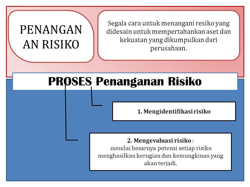 Segala cara untuk menangani resiko yang didesain untuk mempertahankan aset dan kekuatan yang dikumpulkan dari perusahaan. PROSES Penanganan Risiko 1.