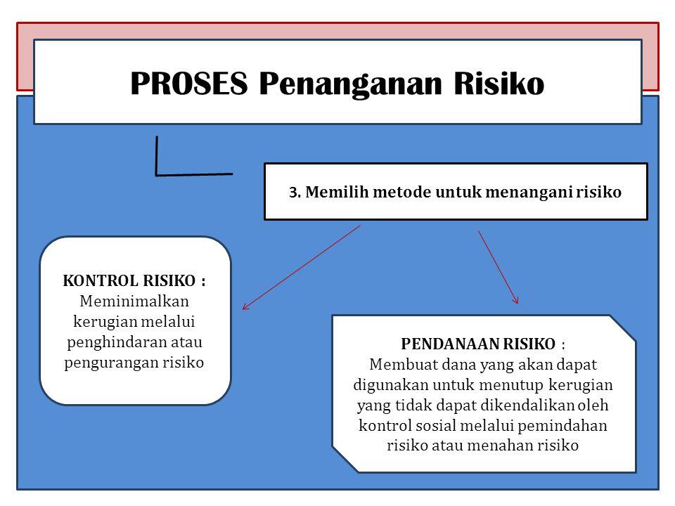 KONTROL RISIKO : Meminimalkan kerugian melalui penghindaran atau pengurangan risiko PENDANAAN RISIKO : Membuat dana yang akan dapat digunakan untuk me