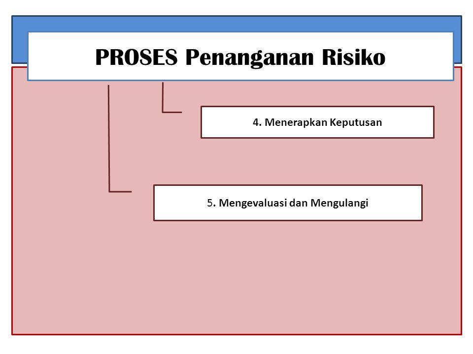 4. Menerapkan Keputusan 5. Mengevaluasi dan Mengulangi