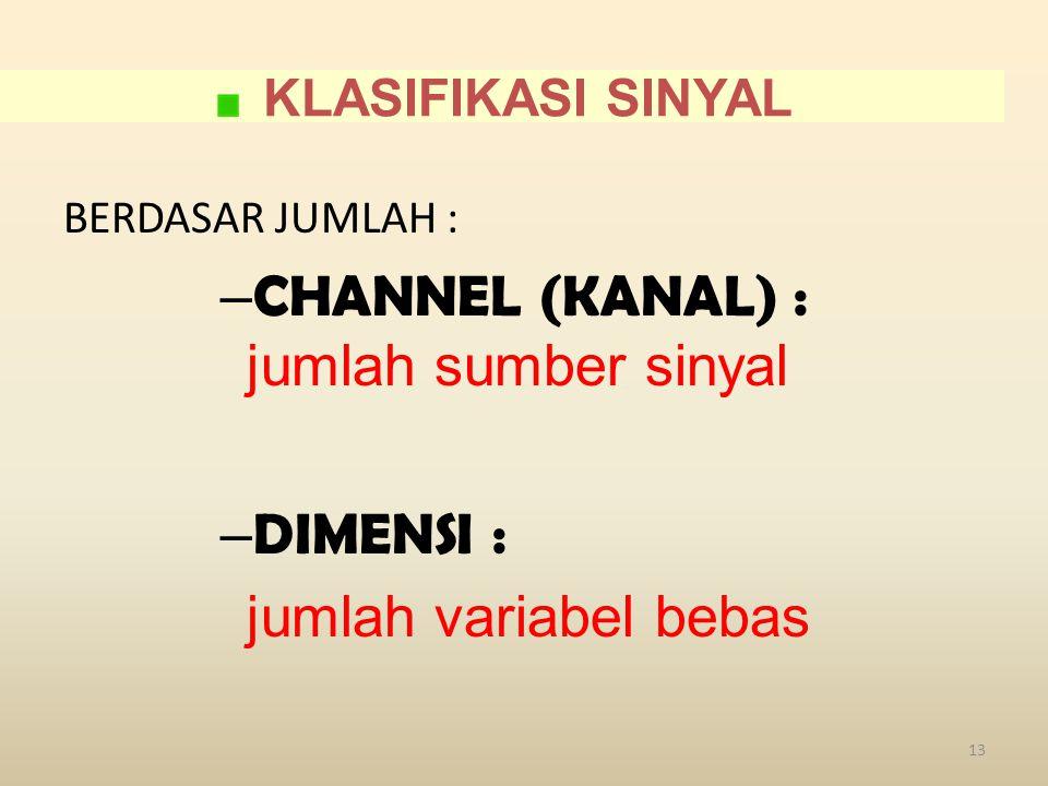 BERDASAR JUMLAH : – CHANNEL (KANAL) : jumlah sumber sinyal – DIMENSI : jumlah variabel bebas 13 KLASIFIKASI SINYAL