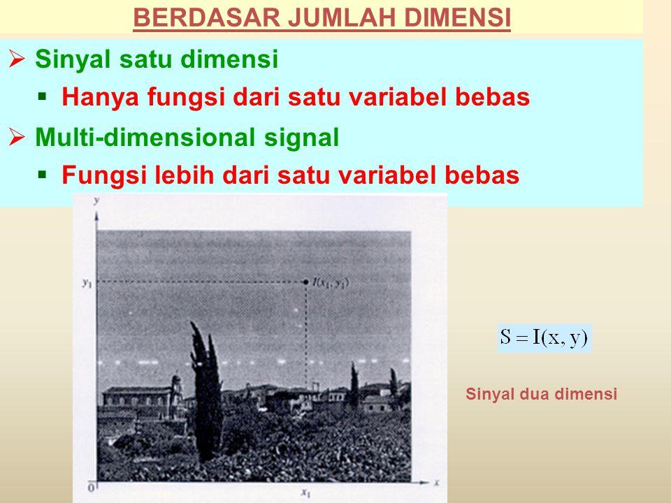  Sinyal satu dimensi  Hanya fungsi dari satu variabel bebas  Multi-dimensional signal  Fungsi lebih dari satu variabel bebas Sinyal dua dimensi BERDASAR JUMLAH DIMENSI