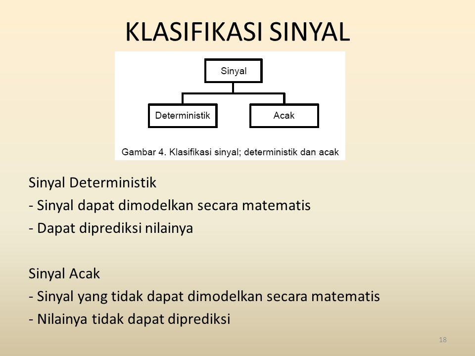 KLASIFIKASI SINYAL Sinyal Deterministik - Sinyal dapat dimodelkan secara matematis - Dapat diprediksi nilainya Sinyal Acak - Sinyal yang tidak dapat dimodelkan secara matematis - Nilainya tidak dapat diprediksi 18
