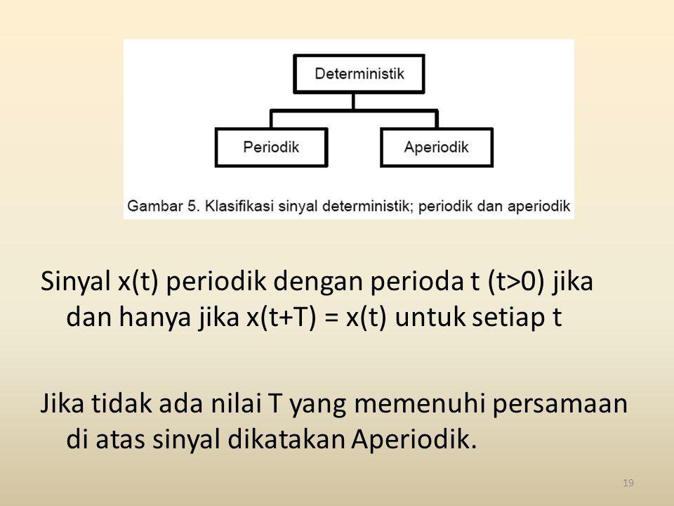 Sinyal x(t) periodik dengan perioda t (t>0) jika dan hanya jika x(t+T) = x(t) untuk setiap t Jika tidak ada nilai T yang memenuhi persamaan di atas sinyal dikatakan Aperiodik.