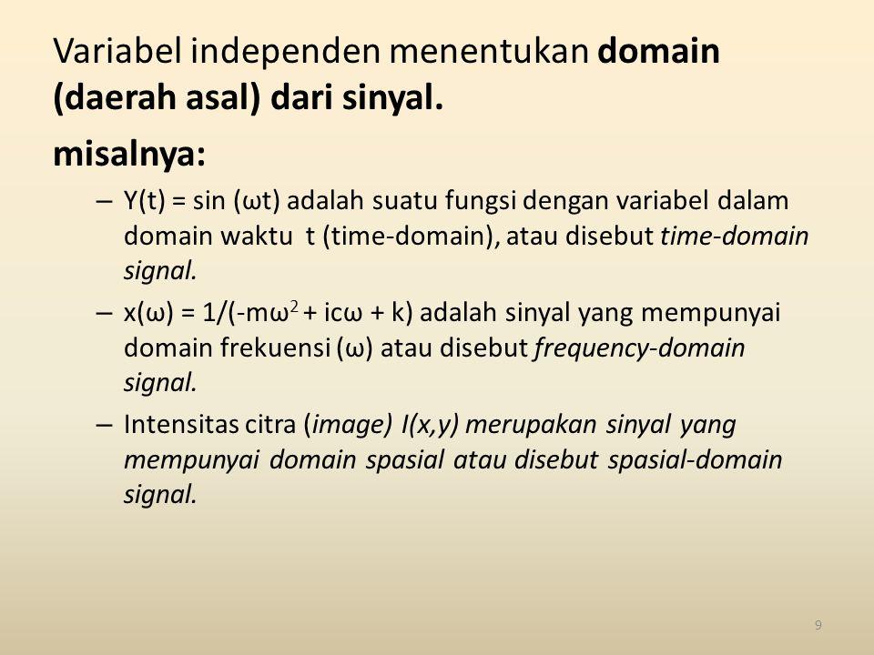 Variabel independen menentukan domain (daerah asal) dari sinyal.