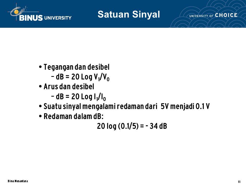 Bina Nusantara 11 Tegangan dan desibel – dB = 20 Log V 1 /V 0 Arus dan desibel – dB = 20 Log I 1 /I 0 Suatu sinyal mengalami redaman dari 5V menjadi 0.1 V Redaman dalam dB: 20 log (0.1/5) = - 34 dB Satuan Sinyal
