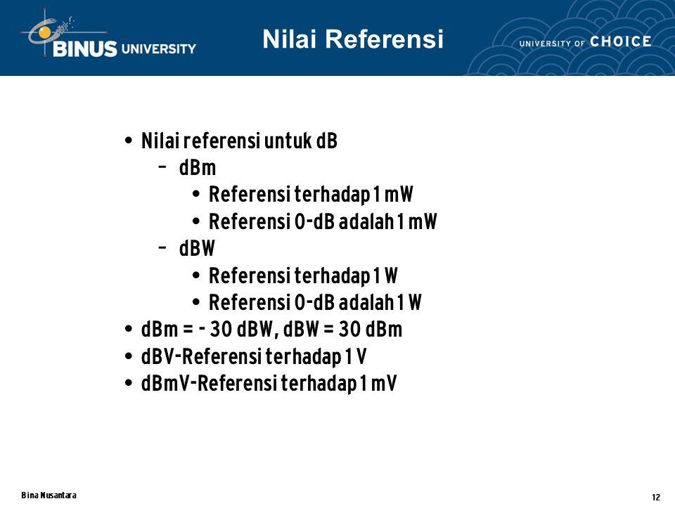 Bina Nusantara 12 Nilai referensi untuk dB – dBm Referensi terhadap 1 mW Referensi 0-dB adalah 1 mW – dBW Referensi terhadap 1 W Referensi 0-dB adalah 1 W dBm = - 30 dBW, dBW = 30 dBm dBV-Referensi terhadap 1 V dBmV-Referensi terhadap 1 mV Nilai Referensi