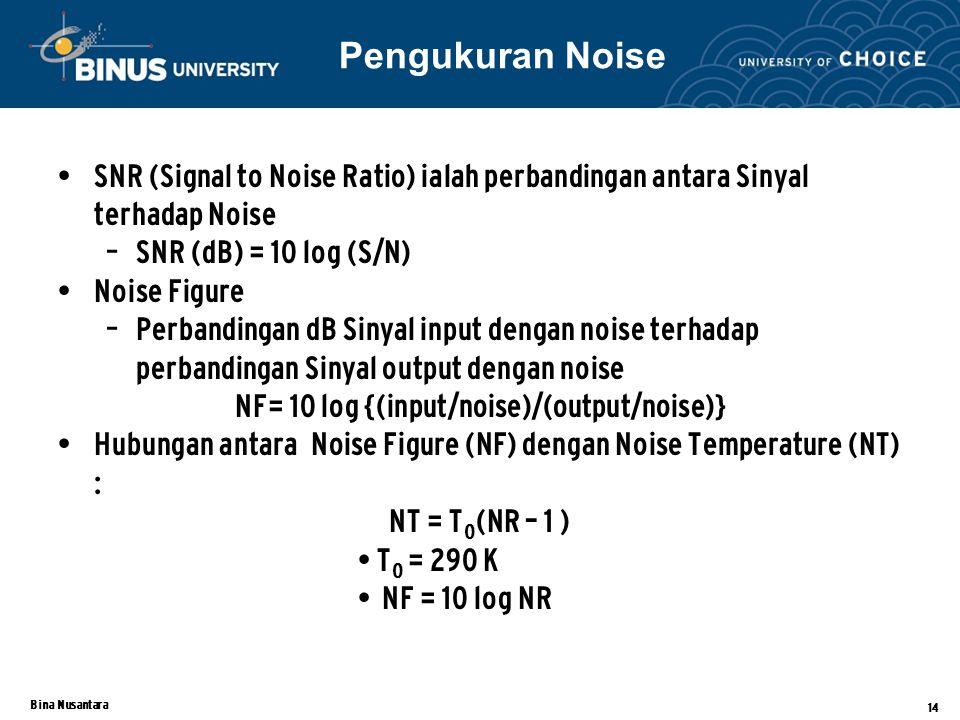 Bina Nusantara 14 SNR (Signal to Noise Ratio) ialah perbandingan antara Sinyal terhadap Noise – SNR (dB) = 10 log (S/N) Noise Figure – Perbandingan dB Sinyal input dengan noise terhadap perbandingan Sinyal output dengan noise NF= 10 log {(input/noise)/(output/noise)} Hubungan antara Noise Figure (NF) dengan Noise Temperature (NT) : NT = T 0 (NR – 1 ) T 0 = 290 K NF = 10 log NR Pengukuran Noise