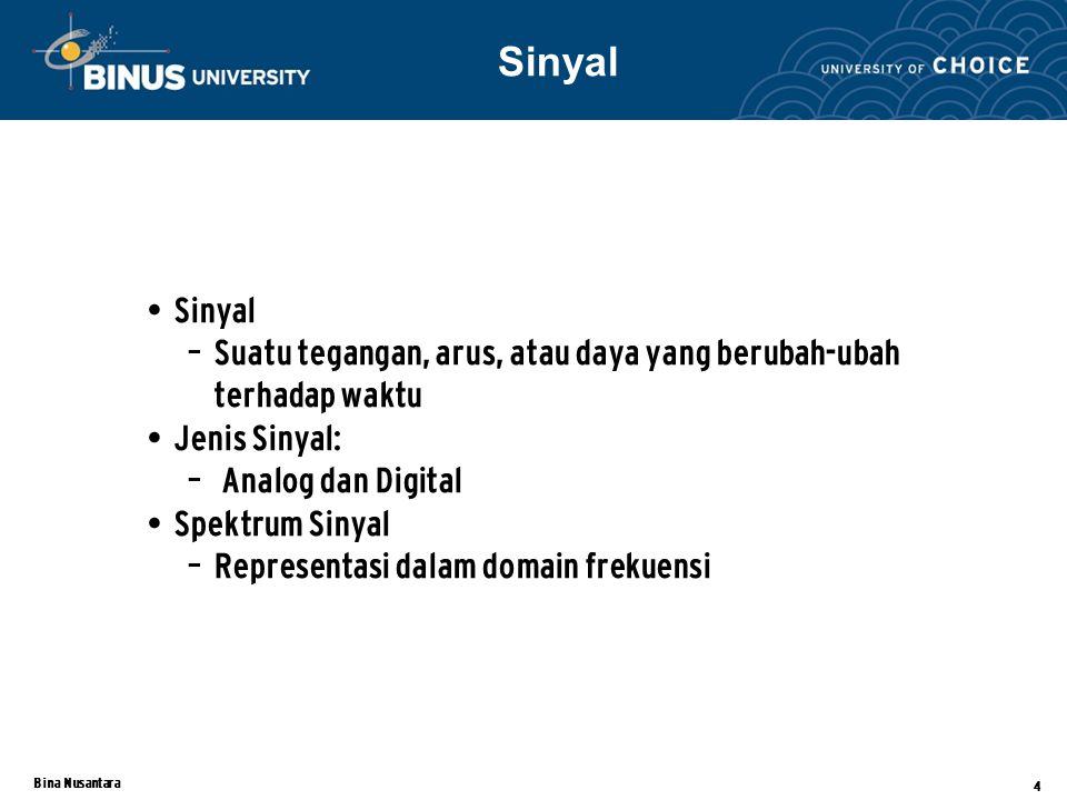 Bina Nusantara 4 Sinyal – Suatu tegangan, arus, atau daya yang berubah-ubah terhadap waktu Jenis Sinyal: – Analog dan Digital Spektrum Sinyal – Representasi dalam domain frekuensi Sinyal