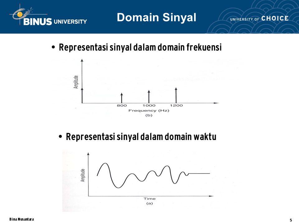 Bina Nusantara 6 Analisis Fourier : – Konsep dasar matematika untuk menganalisa suatu sinyal – Persamaan yang menggambarkan sinyal dalam dalam salah satu domain dapat ditransformasikan kedalam persamaan yang menggambarkan dalam domain lain.