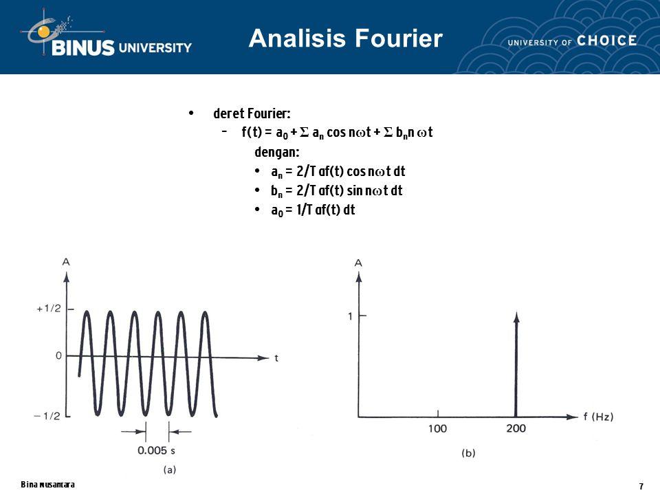 Bina Nusantara 7 deret Fourier: – f(t) = a 0 + Σ a n cos n ω t + Σ b n n ω t dengan: a n = 2/T ∫f(t) cos n ω t dt b n = 2/T ∫f(t) sin n ω t dt a 0 = 1/T ∫f(t) dt Analisis Fourier