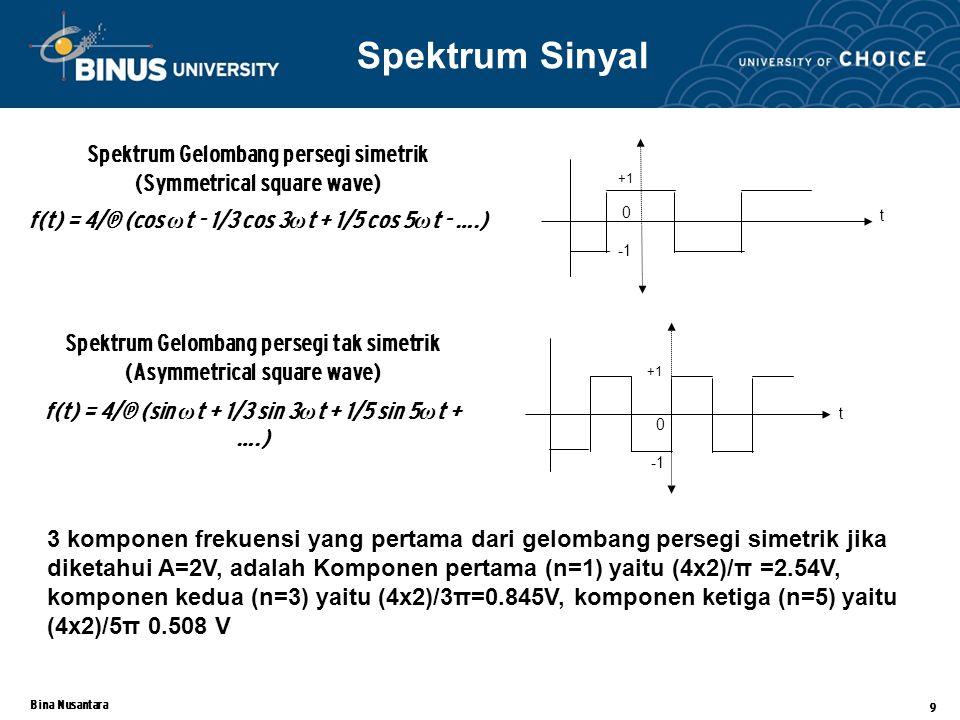 Bina Nusantara 9 Spektrum Gelombang persegi simetrik (Symmetrical square wave) f(t) = 4/π (cos ω t - 1/3 cos 3 ω t + 1/5 cos 5 ω t - ….) t +1 0 +1 0 t