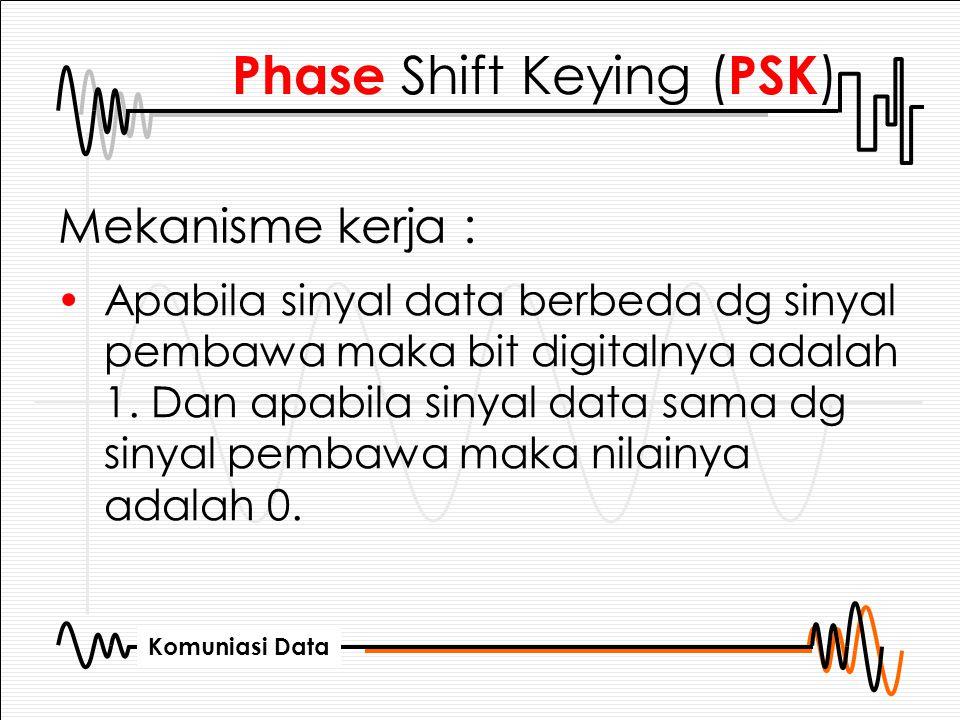 Komuniasi Data Phase Shift Keying ( PSK ) Mekanisme kerja : Apabila sinyal data berbeda dg sinyal pembawa maka bit digitalnya adalah 1. Dan apabila si