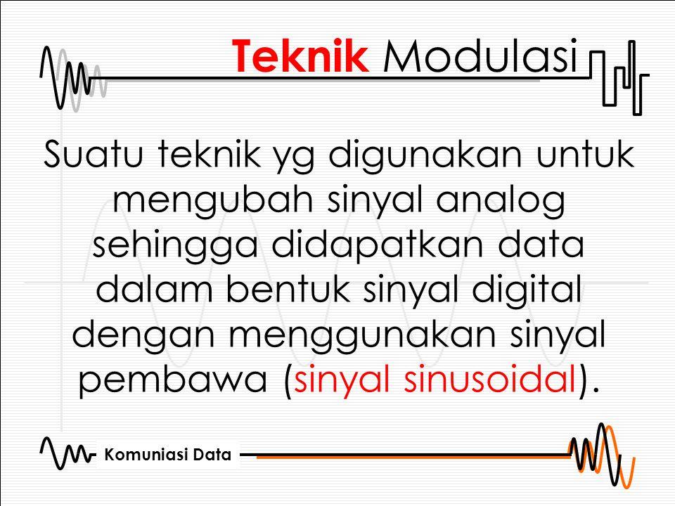 Komuniasi Data Amplitudo Shift Keying ( ASK ) Mekanisme kerja : Apabila sinyal data mempunyai perbedaan dengan sinyal pembawa maka bit digital adalah 1 dan apabila sinyal data sama dengan sinyal pembawa maka bit digital adalah 0.