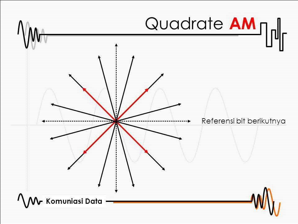 Komuniasi Data Quadrate AM Referensi bit berikutnya