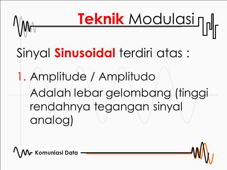 Komuniasi Data 1.Amplitude / Amplitudo Adalah lebar gelombang (tinggi rendahnya tegangan sinyal analog) Teknik Modulasi Sinyal Sinusoidal terdiri atas