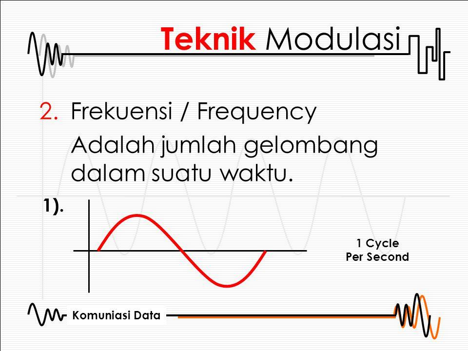 Komuniasi Data 2.Frekuensi / Frequency Adalah jumlah gelombang dalam suatu waktu. 1 Cycle Per Second Teknik Modulasi 1).