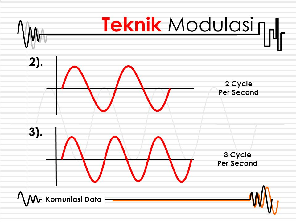 Komuniasi Data 2 Cycle Per Second Teknik Modulasi 3 Cycle Per Second 3). 2).