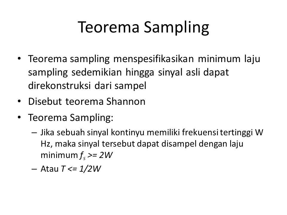 Teorema Sampling Teorema sampling menspesifikasikan minimum laju sampling sedemikian hingga sinyal asli dapat direkonstruksi dari sampel Disebut teore