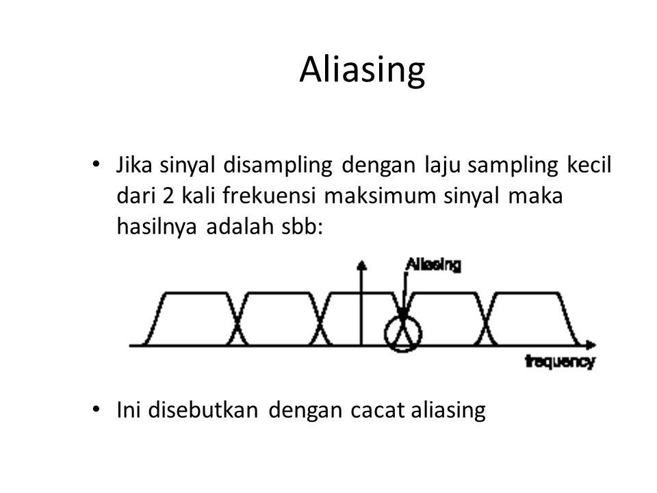Aliasing Jika sinyal disampling dengan laju sampling kecil dari 2 kali frekuensi maksimum sinyal maka hasilnya adalah sbb: Ini disebutkan dengan cacat
