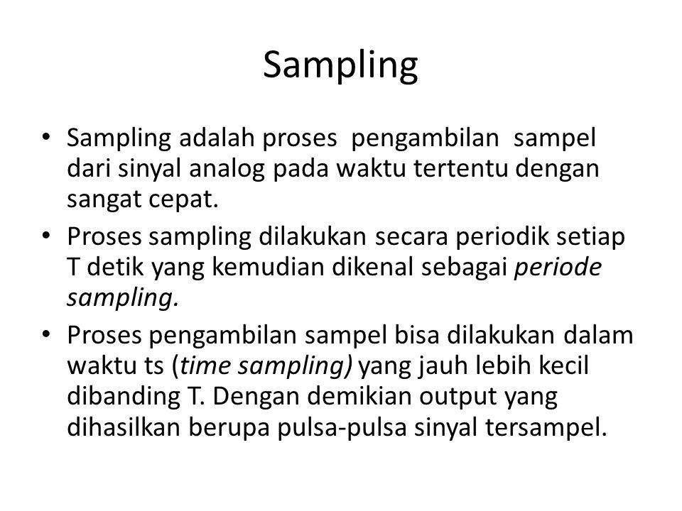 Sampling Sampling adalah proses pengambilan sampel dari sinyal analog pada waktu tertentu dengan sangat cepat. Proses sampling dilakukan secara period