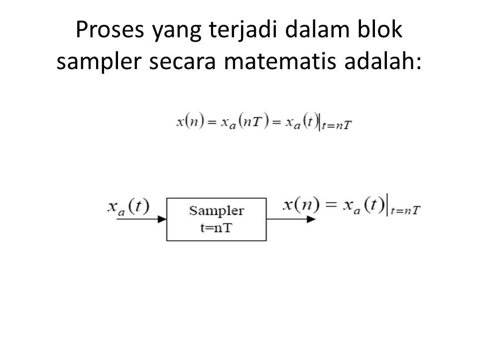 Cont' step kuantisasi adalah ∆, kuantisasi memiliki daerah (range) kuantisasi sebesar ( 2 b – 1) × ∆.