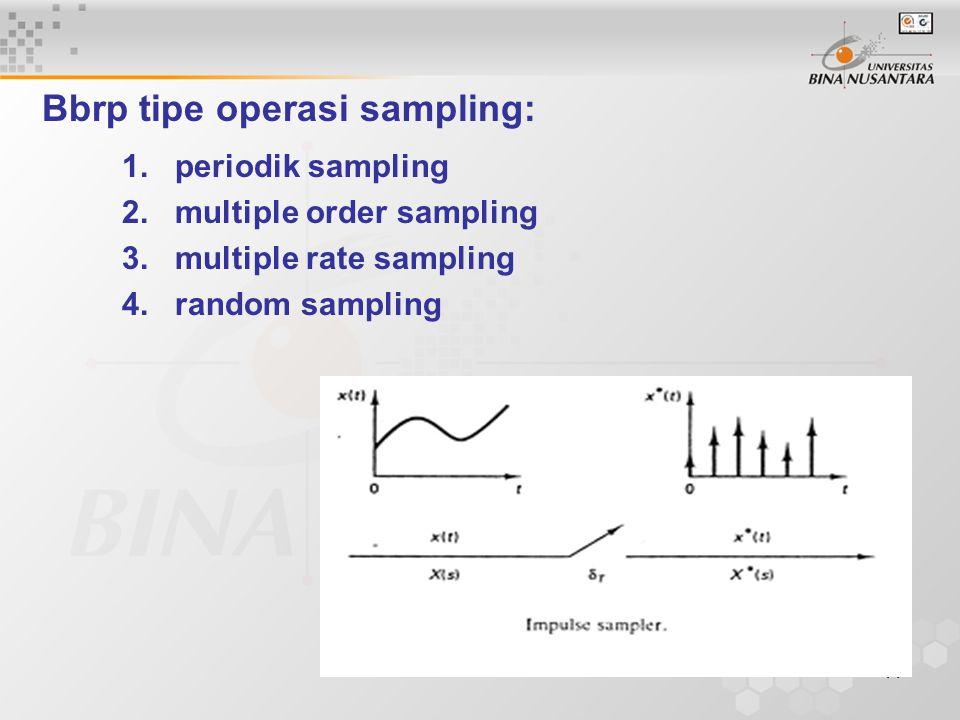 11 Bbrp tipe operasi sampling: 1. periodik sampling 2. multiple order sampling 3. multiple rate sampling 4. random sampling