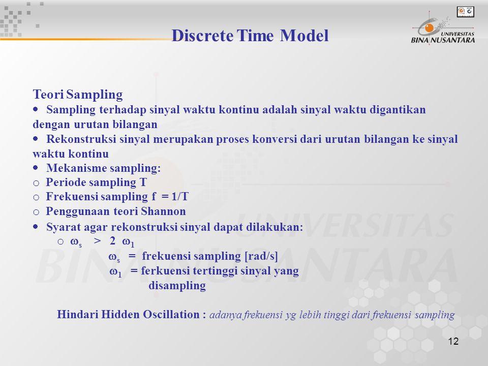 12 Discrete Time Model Teori Sampling  Sampling terhadap sinyal waktu kontinu adalah sinyal waktu digantikan dengan urutan bilangan  Rekonstruksi si