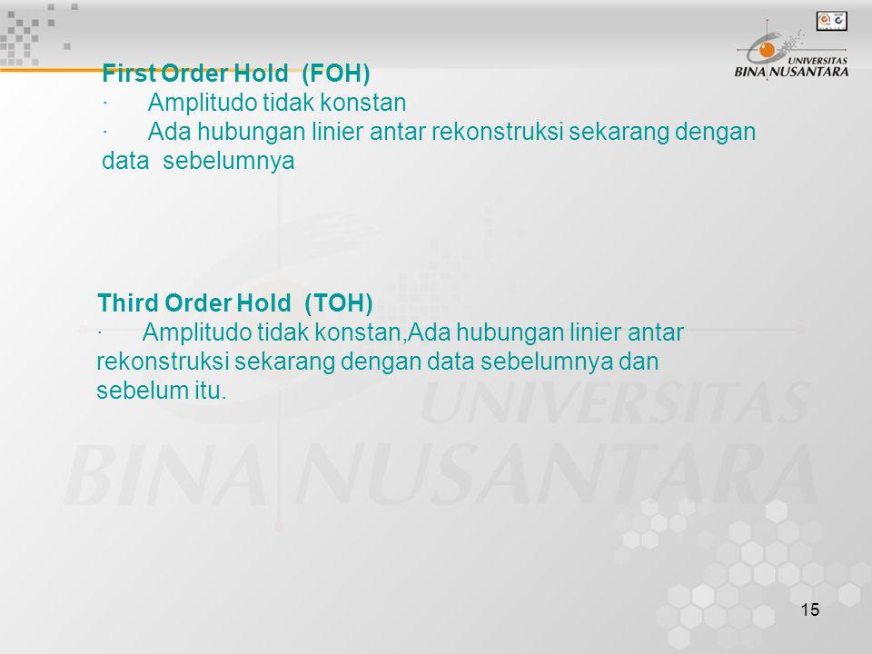 15 First Order Hold (FOH) · Amplitudo tidak konstan · Ada hubungan linier antar rekonstruksi sekarang dengan data sebelumnya Third Order Hold (TOH) ·