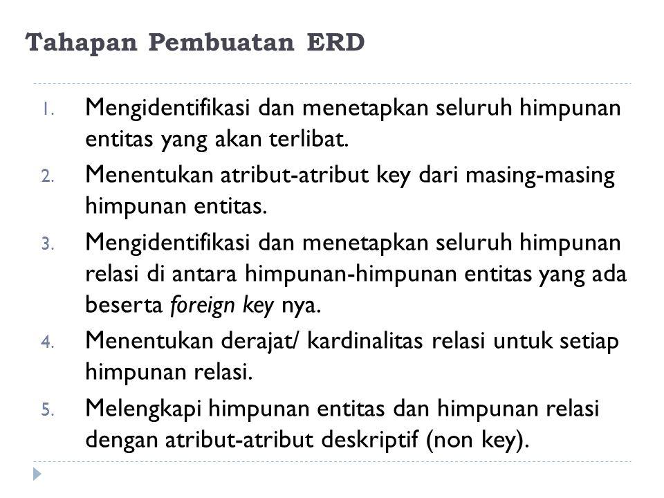 Tahapan Pembuatan ERD 1. Mengidentifikasi dan menetapkan seluruh himpunan entitas yang akan terlibat. 2. Menentukan atribut-atribut key dari masing-ma