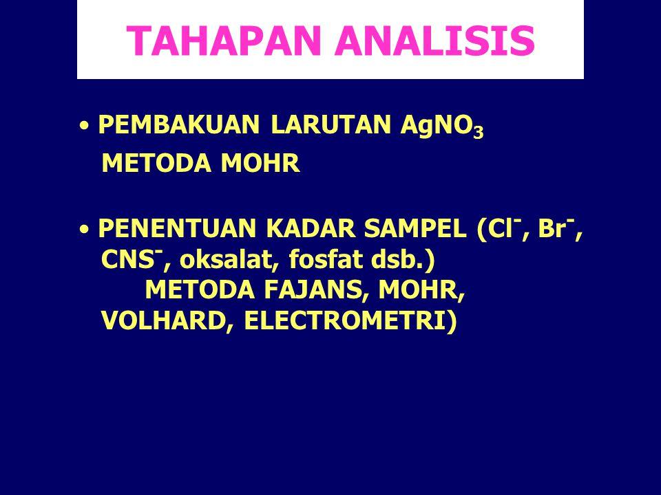 TAHAPAN ANALISIS PEMBAKUAN LARUTAN AgNO 3 METODA MOHR PENENTUAN KADAR SAMPEL (Cl -, Br -, CNS -, oksalat, fosfat dsb.) METODA FAJANS, MOHR, VOLHARD, E