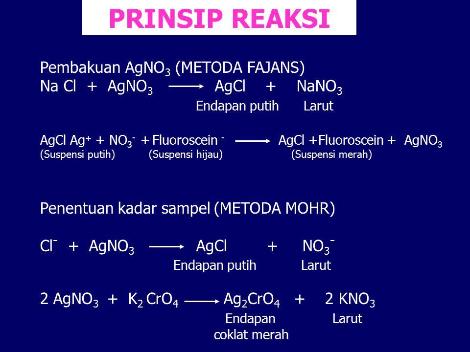 PRINSIP REAKSI Pembakuan AgNO 3 (METODA FAJANS) Na Cl + AgNO 3 AgCl + NaNO 3 Endapan putih Larut AgCl Ag + + NO 3 - + Fluoroscein - AgCl +Fluoroscein