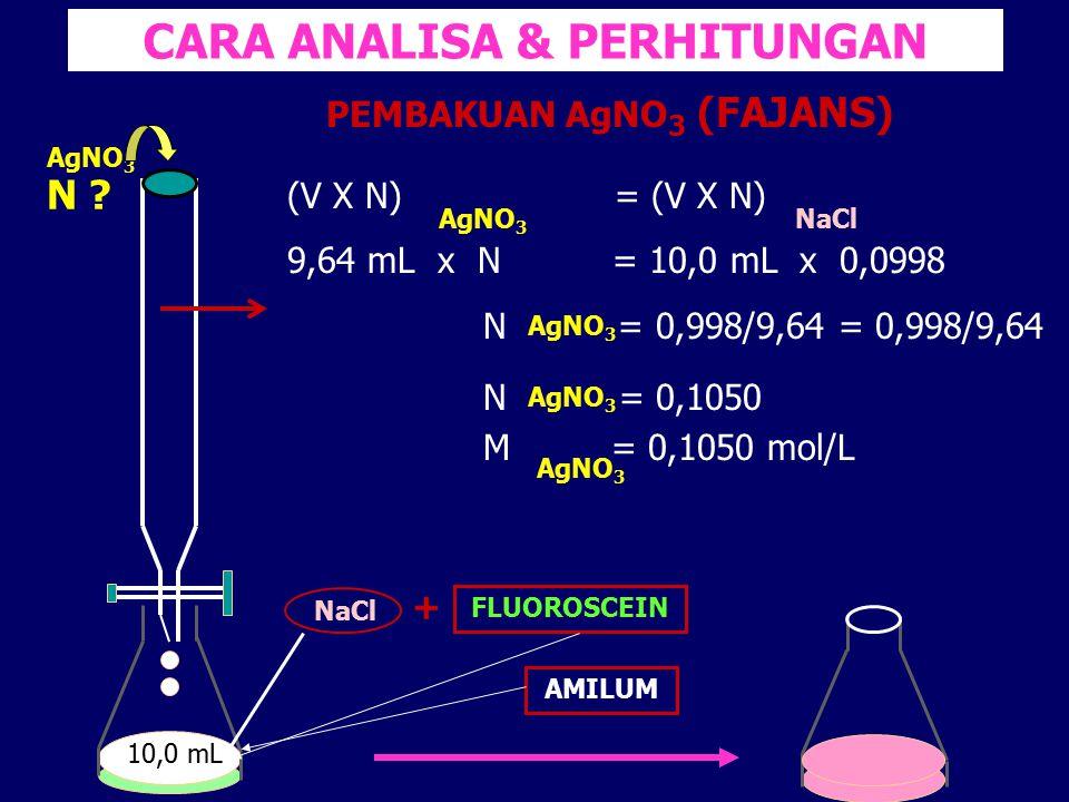 CARA ANALISA & PERHITUNGAN (V X N) = (V X N) 9,64 mL x N = 10,0 mL x 0,0998 N = 0,998/9,64 = 0,998/9,64 N = 0,1050 M = 0,1050 mol/L PEMBAKUAN AgNO 3 (