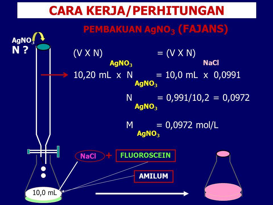 CARA KERJA/PERHITUNGAN (V X N) = (V X N) 10,20 mL x N = 10,0 mL x 0,0991 N = 0,991/10,2 = 0,0972 M = 0,0972 mol/L PEMBAKUAN AgNO 3 (FAJANS) AgNO 3 NaC