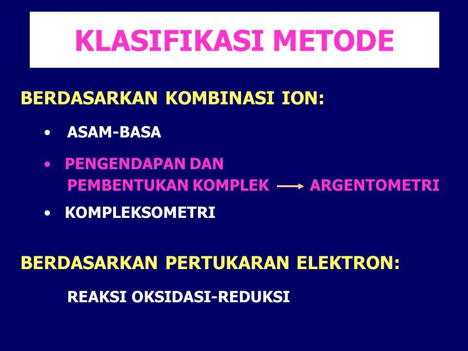 KLASIFIKASI METODE BERDASARKAN KOMBINASI ION: ASAM-BASA PENGENDAPAN DAN PEMBENTUKAN KOMPLEK ARGENTOMETRI KOMPLEKSOMETRI BERDASARKAN PERTUKARAN ELEKTRO