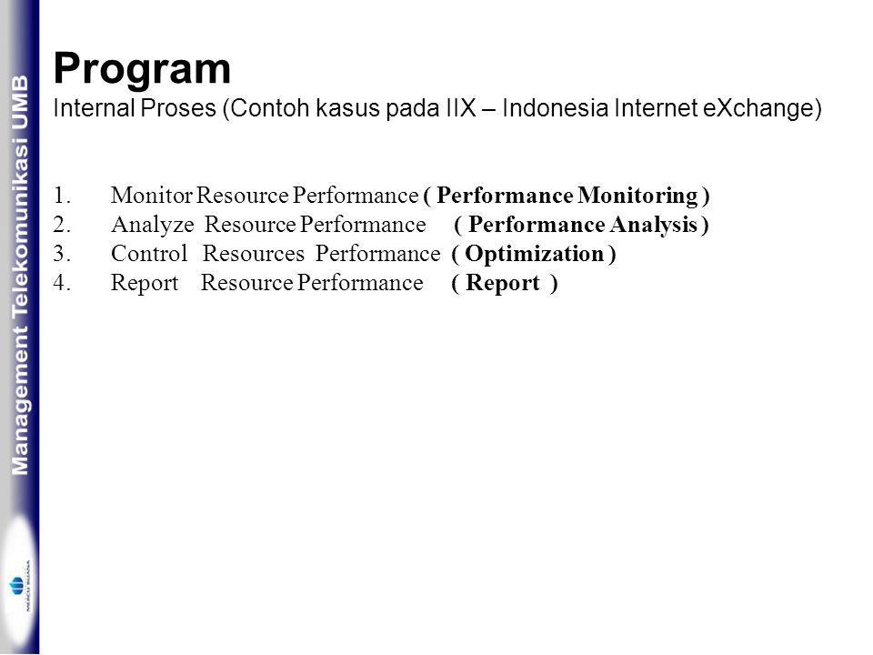 Introduce: Internet Network sebelum ada IIX Global One USA MCI USA A-Bone Japan SingTel Singapore INTERNET ISP 1 ISP 2ISP 3 ISP 4 INDONESIA