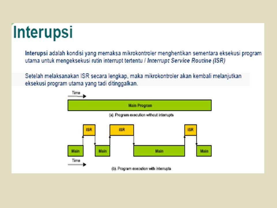 Pada AT89S51, ada 6 sumber interrupt yaitu 1.System reset 2.