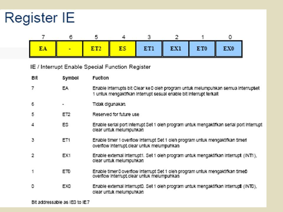 Berikut ini adalah penjelasan masing-masing bit IE: - EA ==> bernilai '0' untuk mematikan semua interrupt.
