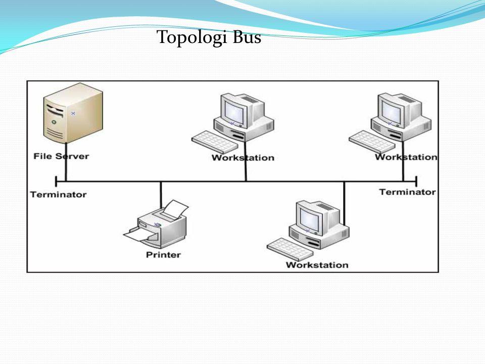 Topologi Star Kontrol terpusat, semua link harus melewati pusat yang menyalurkan data tersebut kesemua simpul atau client yang dipilihnya.