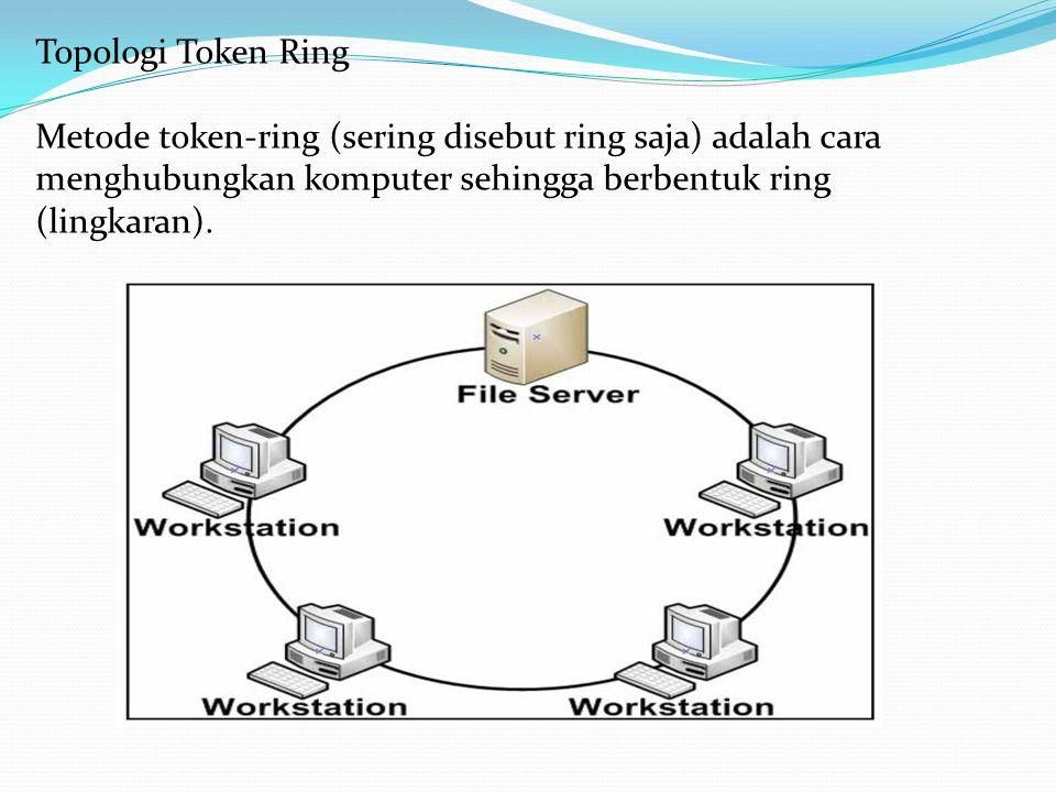 Topologi Token Ring Metode token-ring (sering disebut ring saja) adalah cara menghubungkan komputer sehingga berbentuk ring (lingkaran).