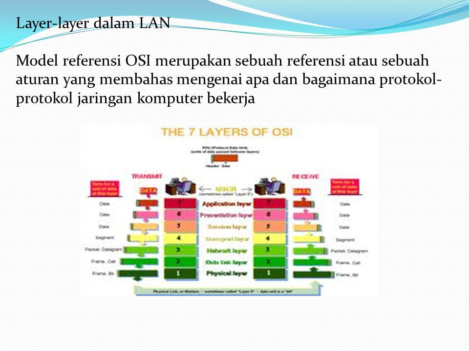 Layer-layer dalam LAN Model referensi OSI merupakan sebuah referensi atau sebuah aturan yang membahas mengenai apa dan bagaimana protokol- protokol jaringan komputer bekerja