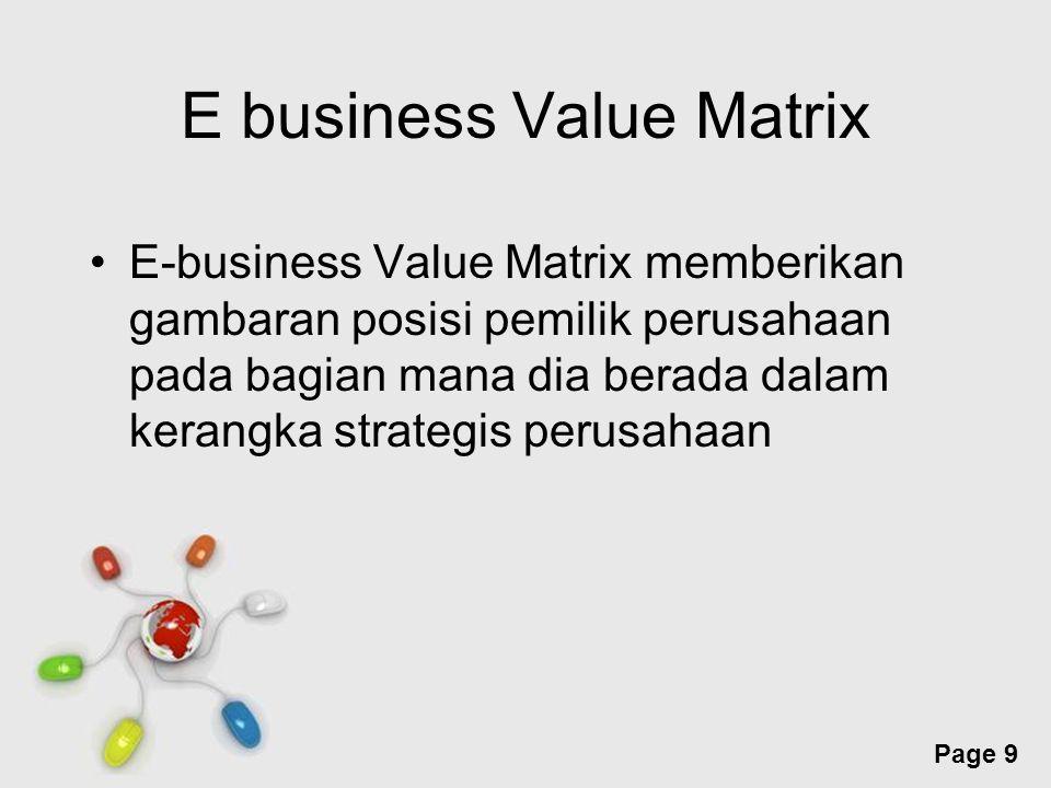 Free Powerpoint Templates Page 10 E business Value Matrix (lanj) Sumber: Amir Hartman, 2000