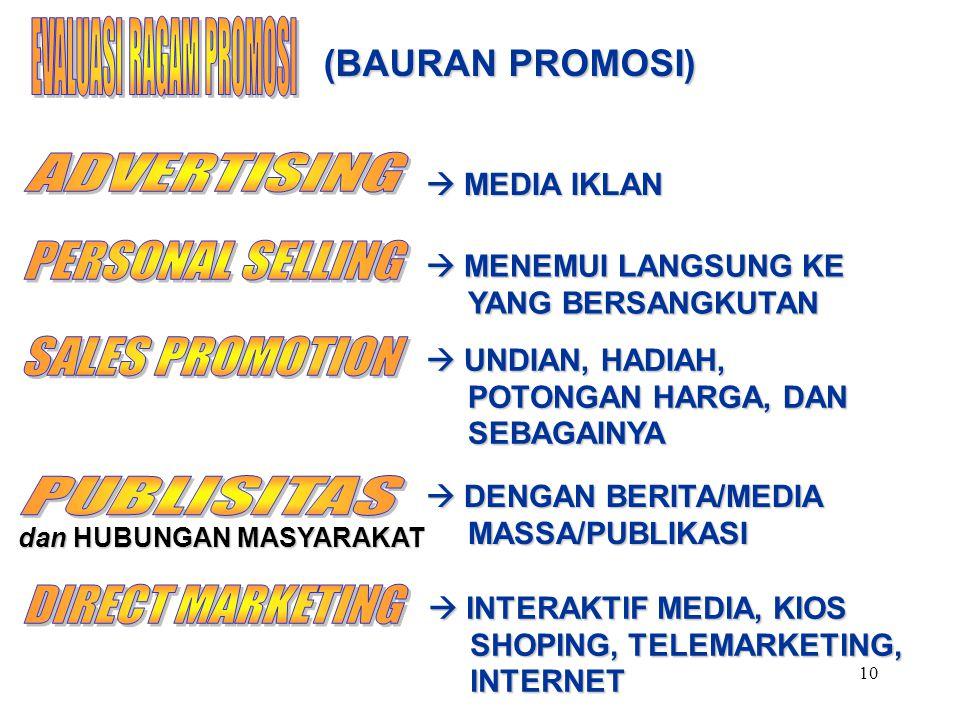 10 (BAURAN PROMOSI)  MEDIA IKLAN  MENEMUI LANGSUNG KE YANG BERSANGKUTAN  UNDIAN, HADIAH, POTONGAN HARGA, DAN SEBAGAINYA dan HUBUNGAN MASYARAKAT  DENGAN BERITA/MEDIA MASSA/PUBLIKASI  INTERAKTIF MEDIA, KIOS SHOPING, TELEMARKETING, INTERNET