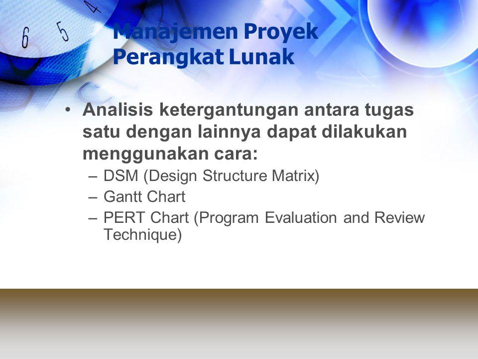 Manajemen Proyek Perangkat Lunak Analisis ketergantungan antara tugas satu dengan lainnya dapat dilakukan menggunakan cara: –DSM (Design Structure Mat